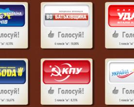 Watcher запустив проект «Українська політика: вибір соціальних мереж»