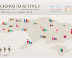 В які області найчастіше їздять лідери ключових політичних сил? (ІНФОГРАФІКА)