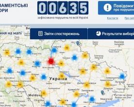«Мапа Опори» вже зафіксувала понад 630 порушень під час парламентських виборів
